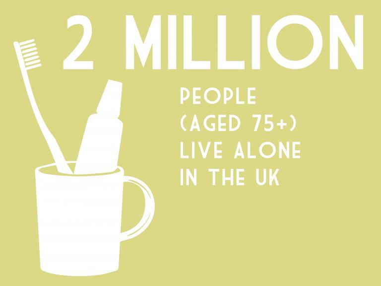 2 Million Fact