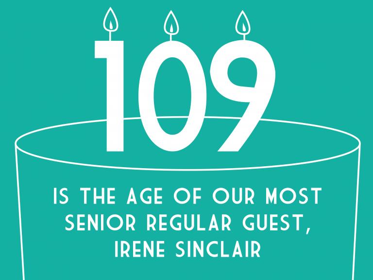 Irene Fact